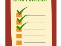 What's on the CBRM's Shopping List?