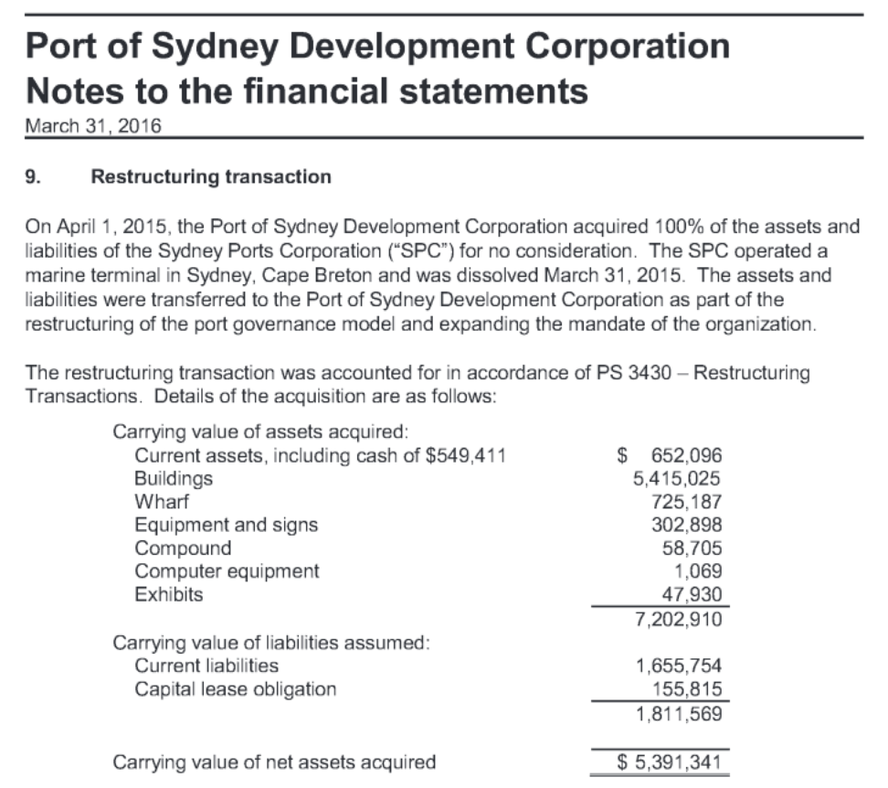 Portion of Port of Sydney Development Corp audited financial statement, March 2016