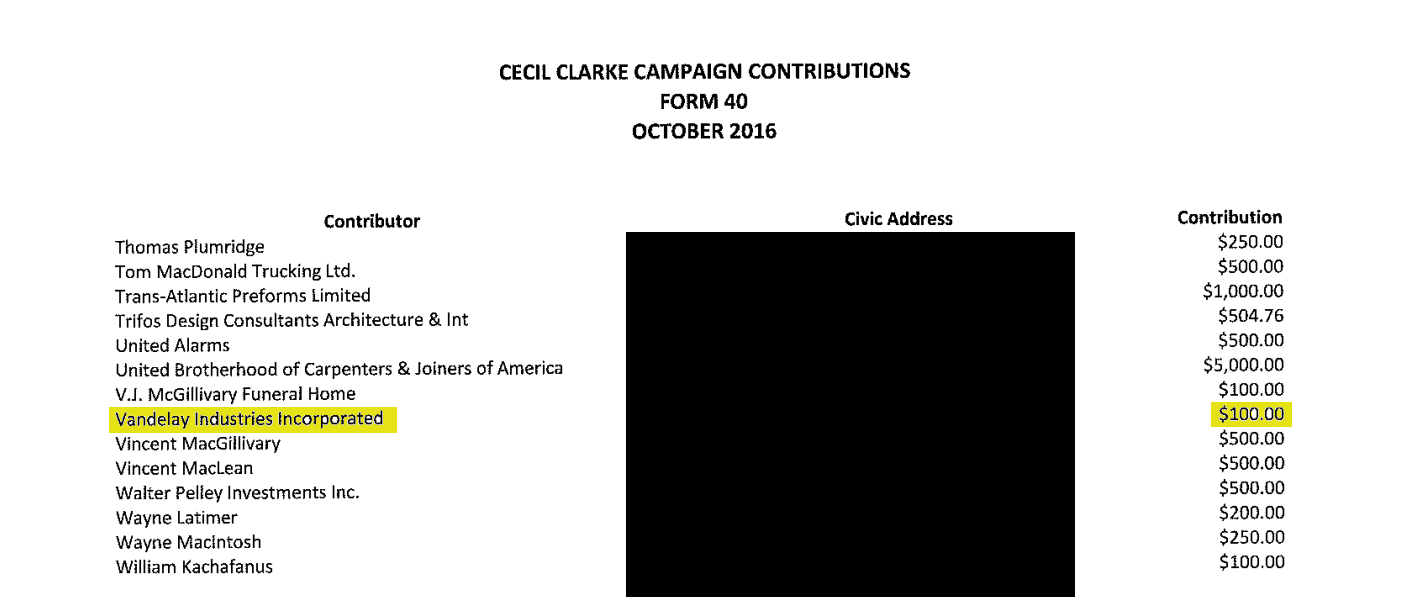 Donors list, Cecil Clarke, 2016 CBRM Elections