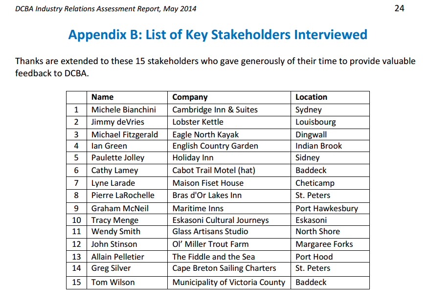 List of interviewees, 2014 DCBA Industry Relations Assessment