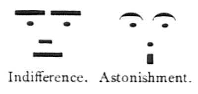 Emoticons printed in 1881 in the U.S. magazine Puck.