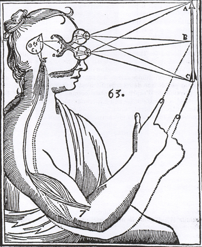"Drawing from René Descartes' (1596-1650) in ""Treatise of Man,"" Public Domain, via Wikimedia Commons"