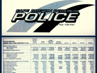 Paying for the PoPo Revisited