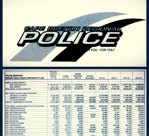 Paying for the PoPo: About That $27M Police Budget