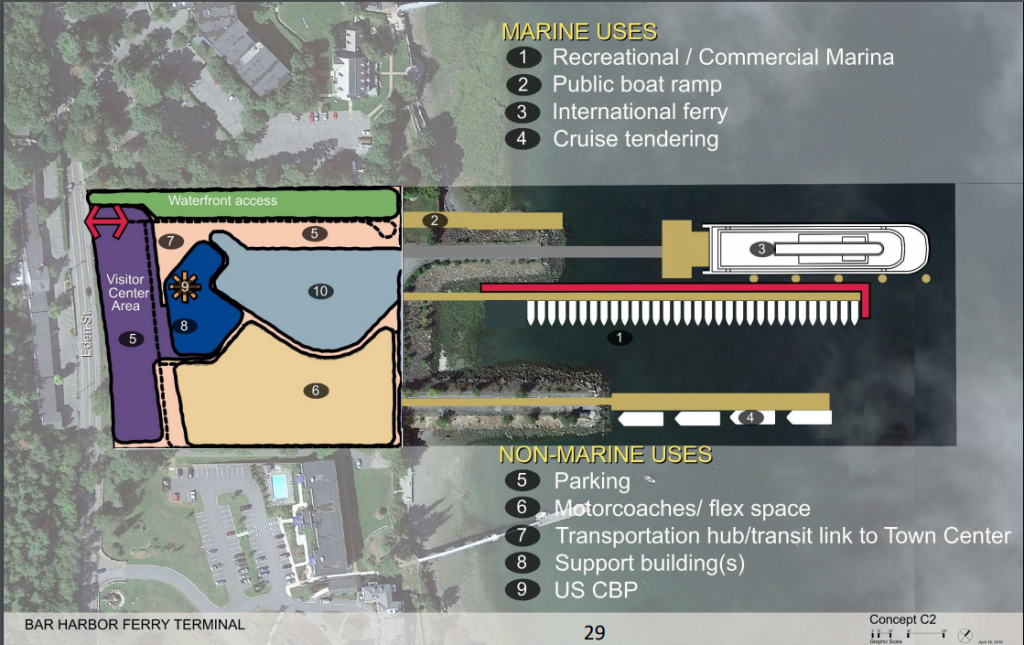 Source: Bar Harbor Ferry Terminal Business Plan (http://www.barharbormaine.gov/DocumentCenter/View/2700/Bar-Harbor-Concepts-for-Ferry-Terminal-Property-Business-Plan---FINAL---05072018-51418-present)