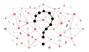 My search engine assures me this is a visual representation of an algorithm.
