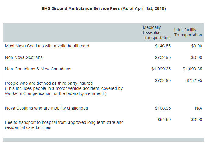Source: NS Department of Health and Wellness https://novascotia.ca/dhw/ehs/ambulance-fees.asp