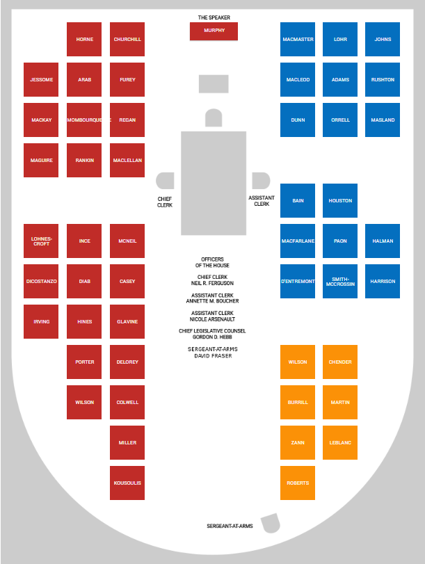 Seating plan, Nova Scotia House of Assembly, as of 6 September 2018.