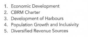 CBRM top 5 priorities