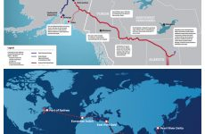 Bridging Finance: Making Transportation History?